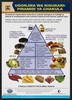 Food guide pyramid for diabetics in Kenya. Colour lithograph by Ministry of Health, ca. 2000.