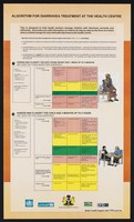 view A chart for treating diarrhoea in children for Health Centre workers in Nigeria. Colour lithograph by Enugu State Ministry of Health, ca. 2000.