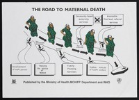 view A heavily pregnant woman walking a road littered with risks to her death: reducing risks of child birth in Uganda. Colour lithograph by the Ministry of Health, ca. 1998.