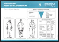 view Materials for protection of the body and respiratory system in civil defence: three figures. Colour lithograph, ca. 1984.