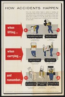 view How accidents happen : when lifting... when carrying... and remember