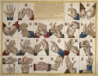 view Hands showing the sign language alphabet. Coloured etching, ca. 1825.