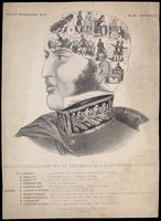 view Phrenological head of Lord Ellenborough as Governor General of India 1841-1844. Lithograph, ca. 1844.