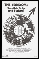 view The male sign incorporating various types and features of condoms; advertisement by the Pharmacists Planning Service for information on sexually transmitted diseases. Lithograph, 1983.