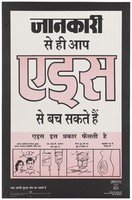 view An illustrated message about how AIDS spreads; an advertisement for the National AIDS Control Organisation, Ministry of Health and Family Welfare, Goverment of India. Colour lithograph by March 1993.