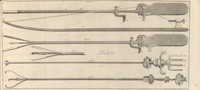 view Plate illustrating the use of John Weiss's lythontruptor instruments [electronic resource]