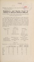 view Diphtheria and scarlet fever in relation to school medical officers / by R.A. O'Brien.